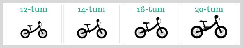Balanscyklar olika Hjulstorlekar